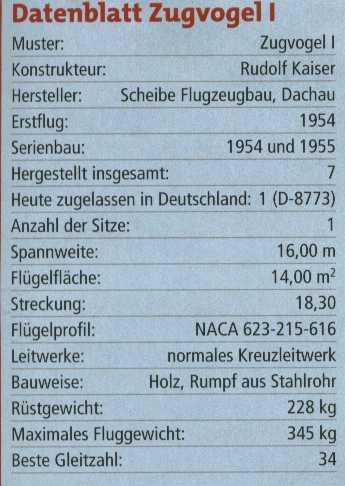 Die liste der technischen kulturdenkmale aufgenommen der von rudolf
